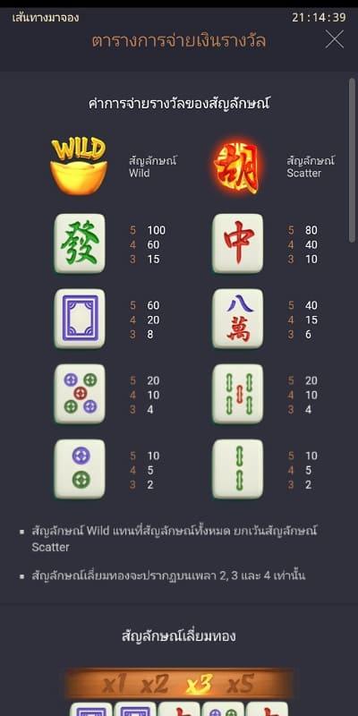 เกมสล็อตออนไลน์รูปแบบใหม่ Mahjong Ways PGSLOT